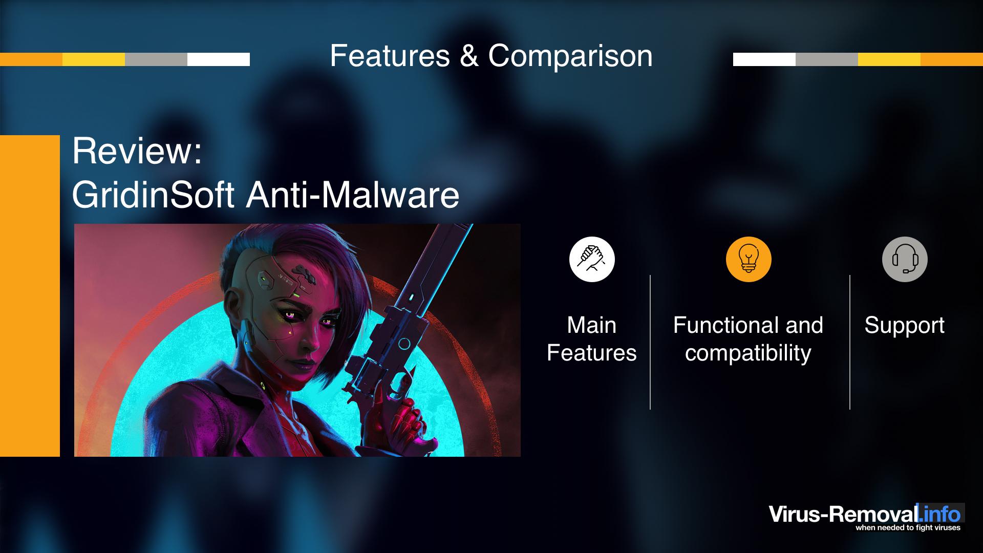 GridinSoft Anti-Malware Review